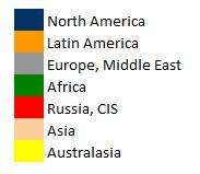 regions-new-key