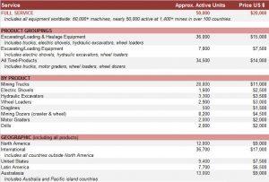 Database-pricing-July-2011